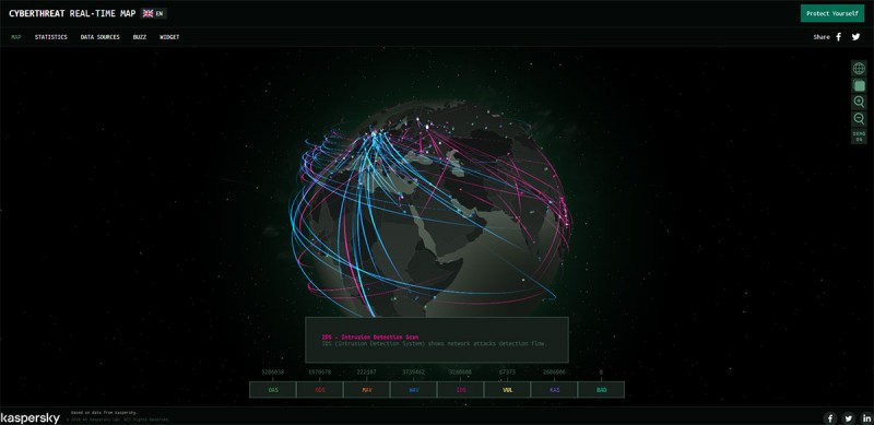 Live real-time cyber threat maps
